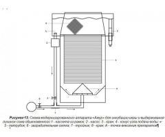 Использование модернизиров. аппарата «Амур» для инкубации икры и выдерживания  личинок сома обыкн.
