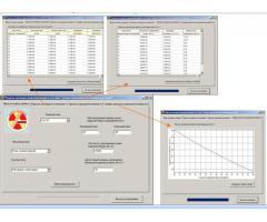 Программы для ЭВМ   «Модель миграции радионуклидов в системе почва-сельскохозяйственные растения»