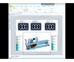Система контроля и управления технологическими установками (SCADA-система),