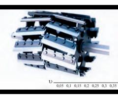 Технология повышения износостойкости ножей кормоуборочного комбайна,