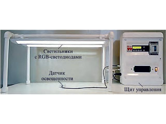 Светодиодная динамическая система освещения в птичнике,