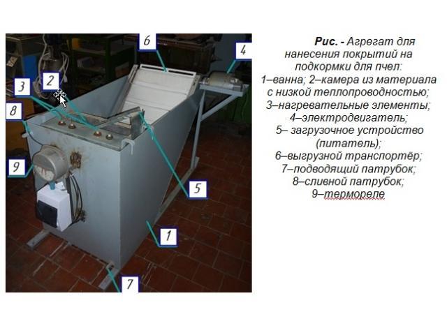 Технические средства для производства тестообразных подкормок для пчел в защитной оболочке из воска